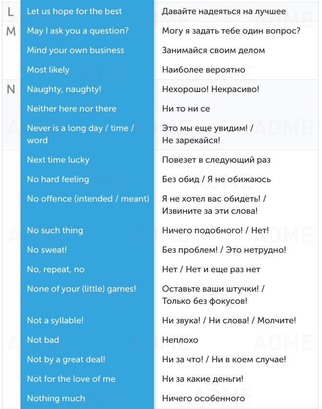 Russian phrases for dating