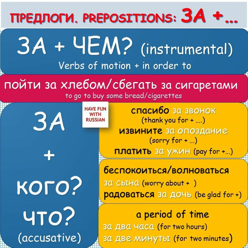 Of Russian Grammar The 121