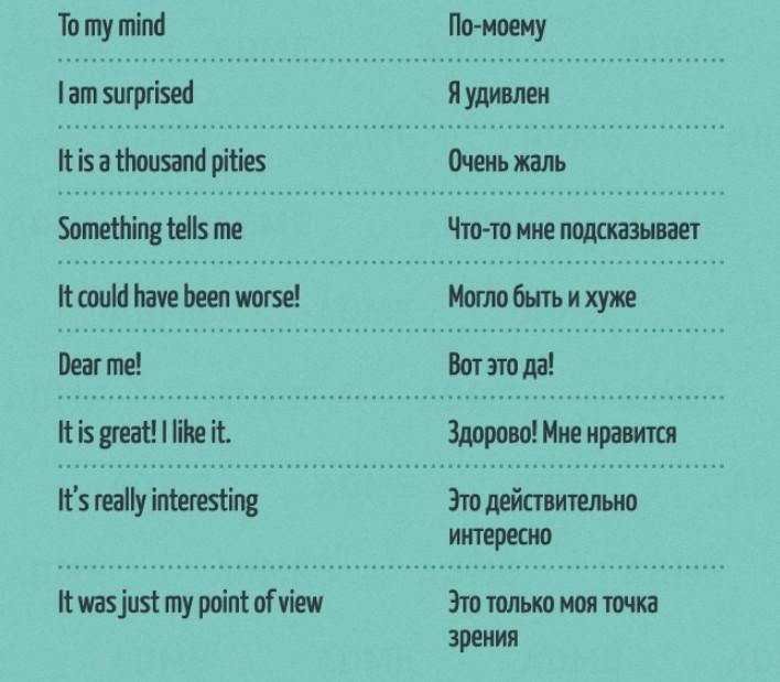 useful russian phrases dating websites The 101 most useful websites on the internet is a frequently updated list of lesser-known but wonderful websites and cool web apps that will make smarter.