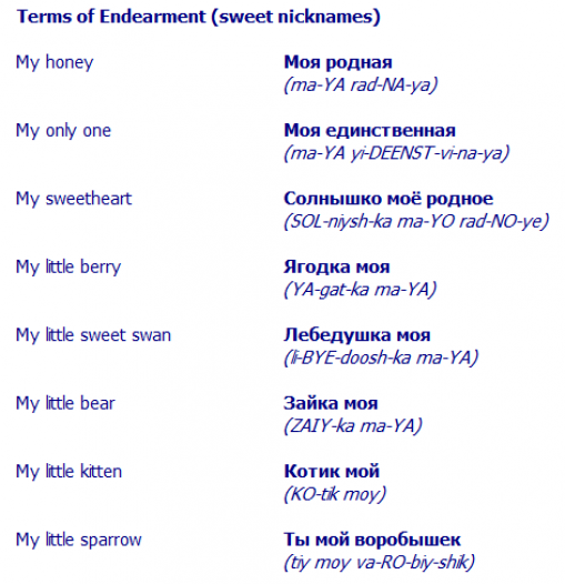 sweetheart in russian language