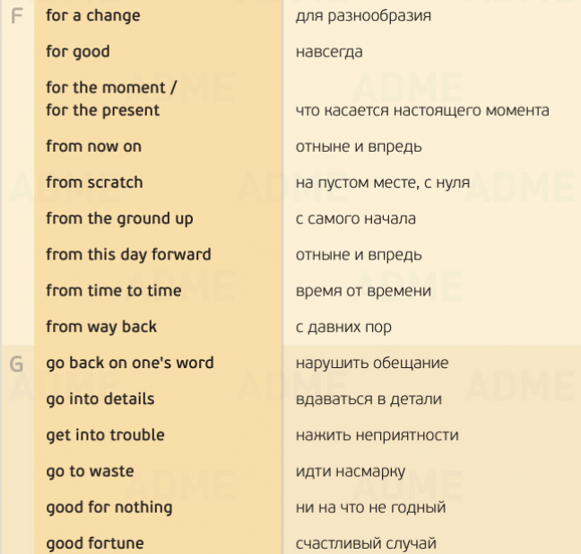 Useful Russian Phrases And Words