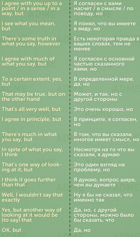 15 Russian Expressions for Partial Disagreeing
