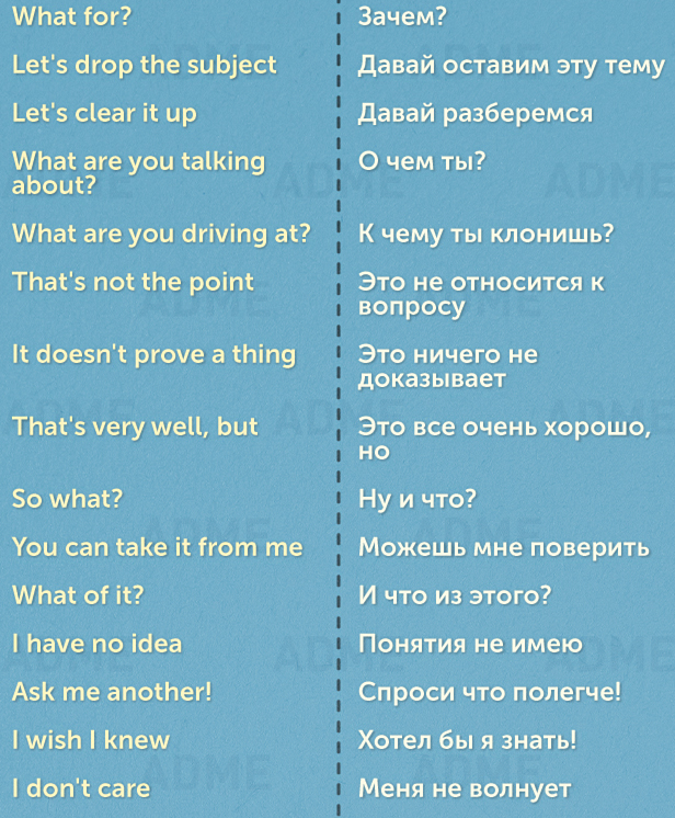 29 Russian Expressions for Discussion and Debate