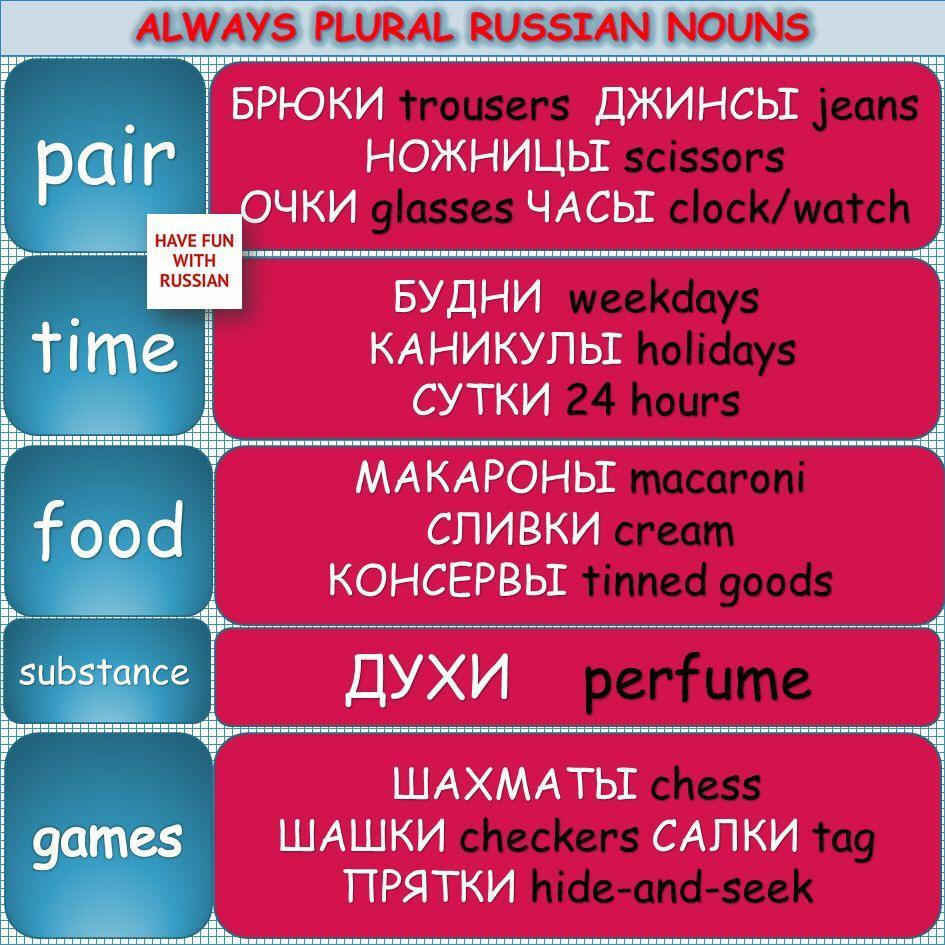 Picture. Always plural Russian nouns