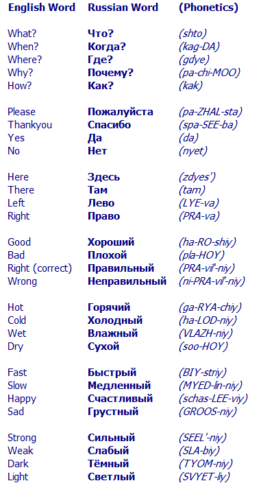 russian common words