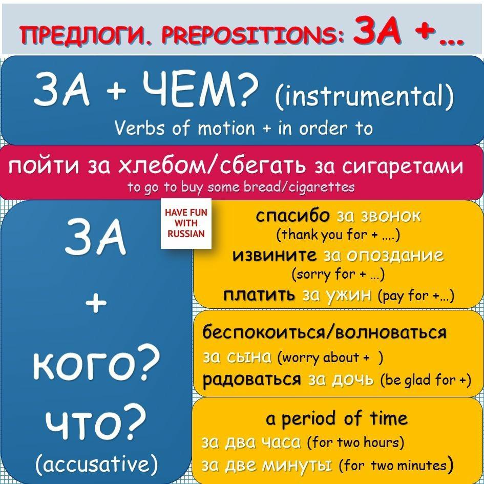 Russian Grammar in Pictures (regularly updated)