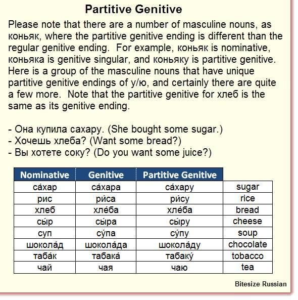 picture Partitive Genitive russian