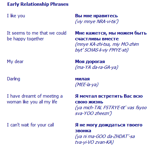 picture. Russian early relationship phrases