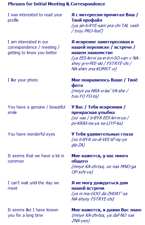 picture. Russian phrases for initial meeting and correspondence